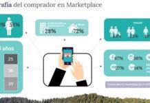 Marketplace - TPVnews - Estudio - Tandem