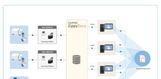 ZippyDocs - DocPath - TPVnews - Software - Logística - Tai Editorial - España