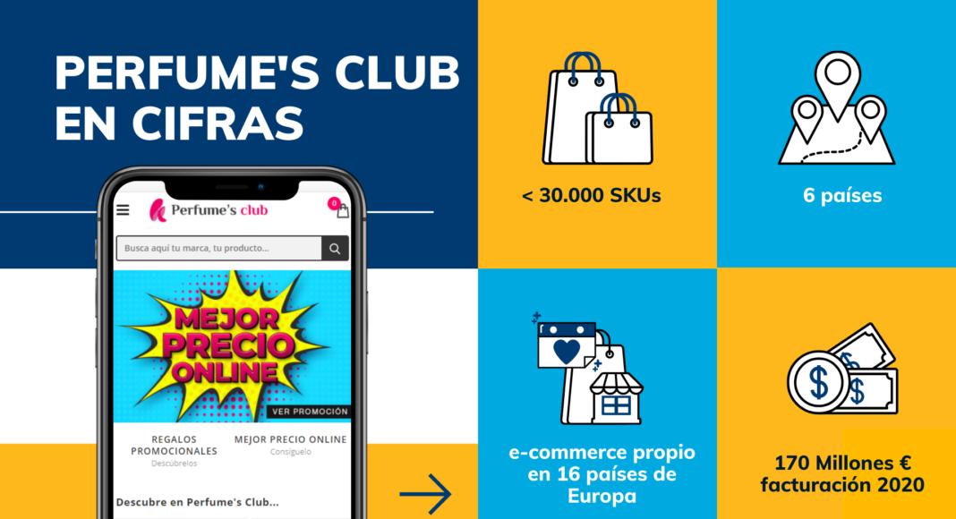 Tecnología de Minderest - TPVnews - Perfumes Club - Precios - Tai Editorial - España